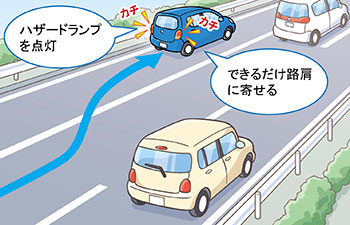 「事故発生 搬送 イラスト」の画像検索結果