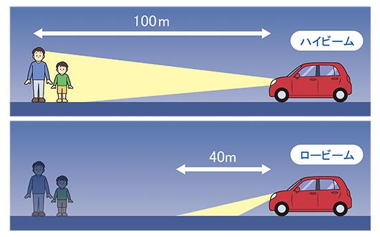 夕暮れ時に歩行者が死亡する交通事故が多発! この時間帯の交通事故を防ぐには? | 暮らしに役立つ情報 | 政府広報オンライン
